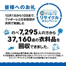 【ファボーレ リサイクルキャンペーン】ご協力いただき誠にありがとうございました。